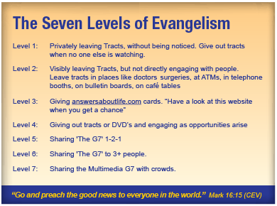 7 Level Evangelism Plan